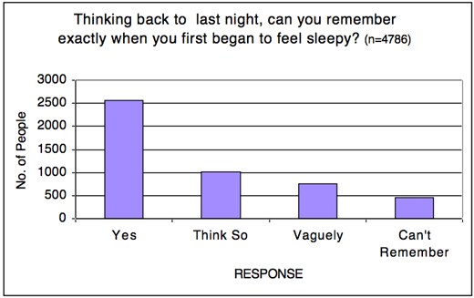 sleep_survey11_jim_horne