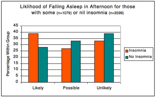sleep_survey9_jim_horne